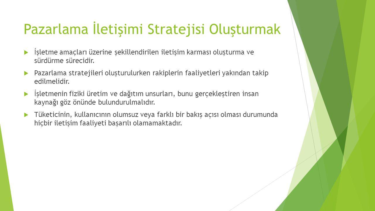 Pazarlama İletişimi Stratejisi Oluşturmak  İşletme amaçları üzerine şekillendirilen iletişim karması oluşturma ve sürdürme sürecidir.  Pazarlama str