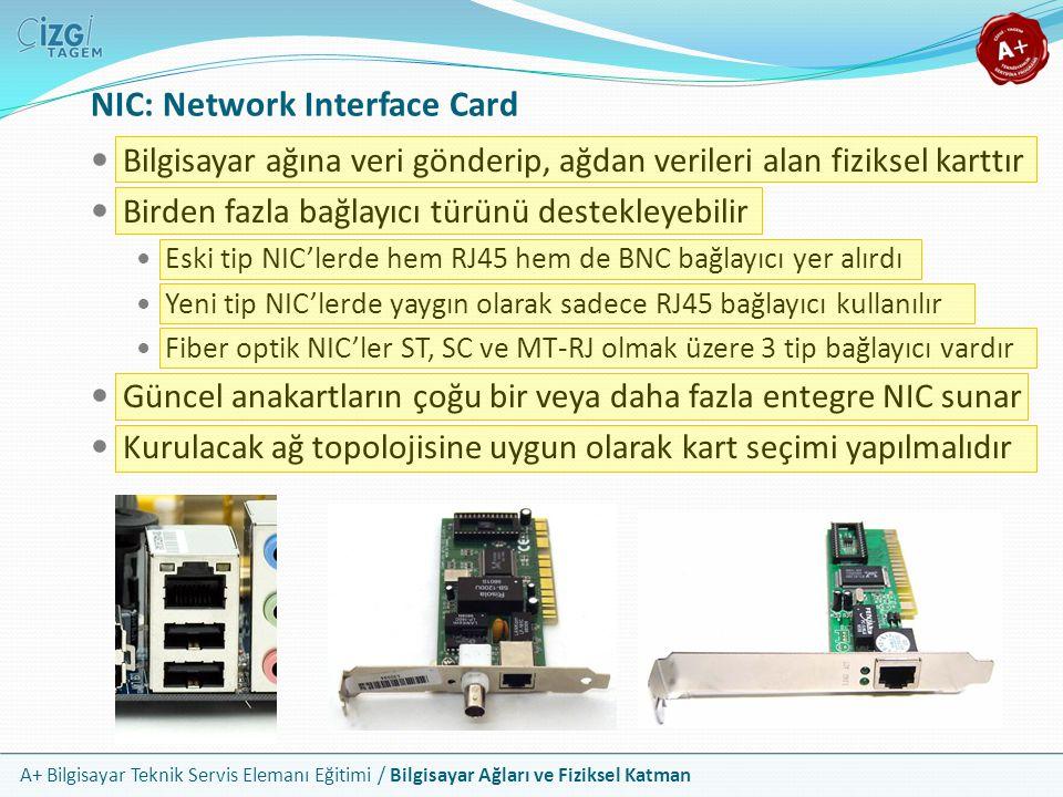 A+ Bilgisayar Teknik Servis Elemanı Eğitimi / Bilgisayar Ağları ve Fiziksel Katman NIC: Network Interface Card Bilgisayar ağına veri gönderip, ağdan v