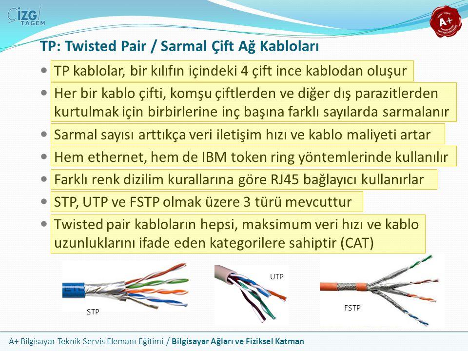 A+ Bilgisayar Teknik Servis Elemanı Eğitimi / Bilgisayar Ağları ve Fiziksel Katman TP: Twisted Pair / Sarmal Çift Ağ Kabloları TP kablolar, bir kılıfı