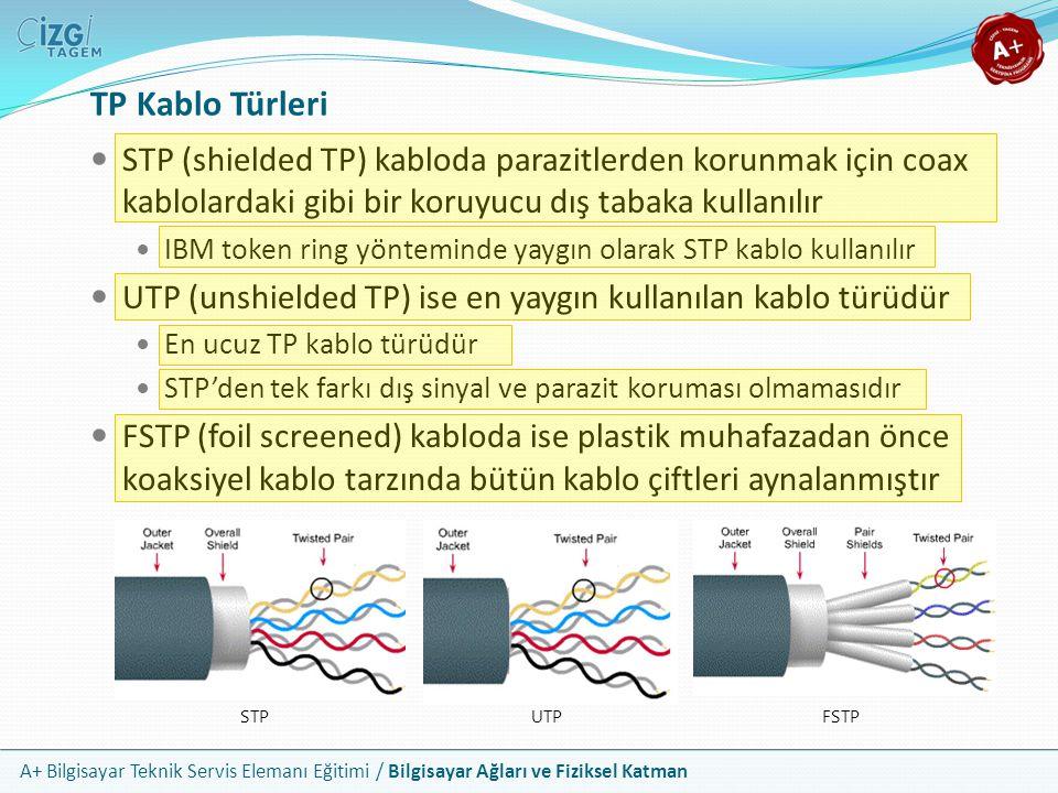 A+ Bilgisayar Teknik Servis Elemanı Eğitimi / Bilgisayar Ağları ve Fiziksel Katman TP Kablo Türleri STP (shielded TP) kabloda parazitlerden korunmak i