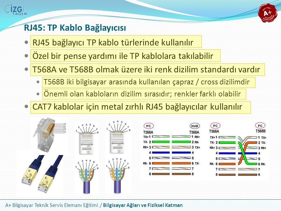 A+ Bilgisayar Teknik Servis Elemanı Eğitimi / Bilgisayar Ağları ve Fiziksel Katman RJ45: TP Kablo Bağlayıcısı RJ45 bağlayıcı TP kablo türlerinde kulla