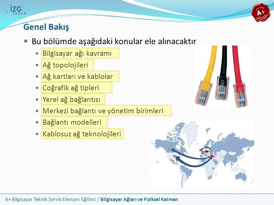 A+ Bilgisayar Teknik Servis Elemanı Eğitimi / Bilgisayar Ağları ve Fiziksel Katman Genel Bakış Bu bölümde aşağıdaki konular ele alınacaktır Bilgisayar