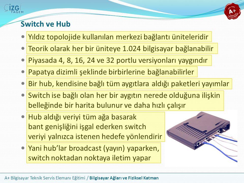A+ Bilgisayar Teknik Servis Elemanı Eğitimi / Bilgisayar Ağları ve Fiziksel Katman Switch ve Hub Yıldız topolojide kullanılan merkezi bağlantı ünitele