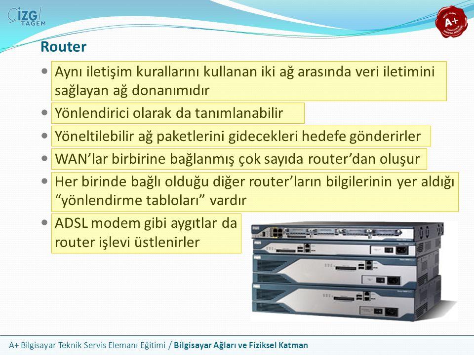 A+ Bilgisayar Teknik Servis Elemanı Eğitimi / Bilgisayar Ağları ve Fiziksel Katman Router Aynı iletişim kurallarını kullanan iki ağ arasında veri ilet
