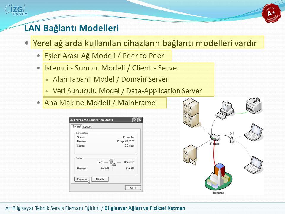 A+ Bilgisayar Teknik Servis Elemanı Eğitimi / Bilgisayar Ağları ve Fiziksel Katman LAN Bağlantı Modelleri Yerel ağlarda kullanılan cihazların bağlantı