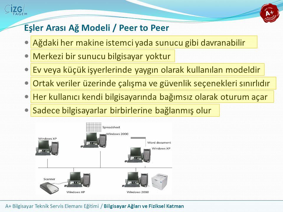 A+ Bilgisayar Teknik Servis Elemanı Eğitimi / Bilgisayar Ağları ve Fiziksel Katman Eşler Arası Ağ Modeli / Peer to Peer Ağdaki her makine istemci yada