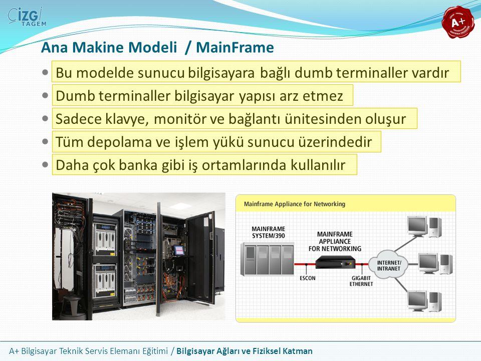 A+ Bilgisayar Teknik Servis Elemanı Eğitimi / Bilgisayar Ağları ve Fiziksel Katman Ana Makine Modeli / MainFrame Bu modelde sunucu bilgisayara bağlı d