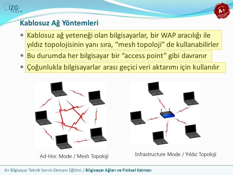 A+ Bilgisayar Teknik Servis Elemanı Eğitimi / Bilgisayar Ağları ve Fiziksel Katman Kablosuz Ağ Yöntemleri Kablosuz ağ yeteneği olan bilgisayarlar, bir