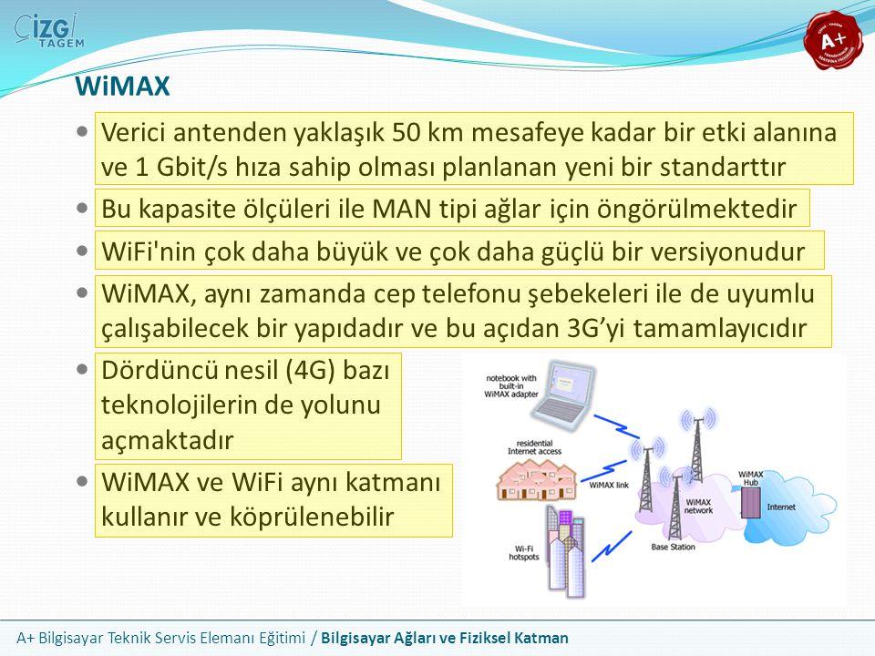 A+ Bilgisayar Teknik Servis Elemanı Eğitimi / Bilgisayar Ağları ve Fiziksel Katman WiMAX Verici antenden yaklaşık 50 km mesafeye kadar bir etki alanın
