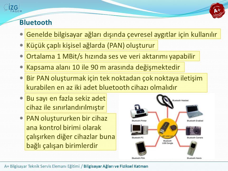 A+ Bilgisayar Teknik Servis Elemanı Eğitimi / Bilgisayar Ağları ve Fiziksel Katman Bluetooth Genelde bilgisayar ağları dışında çevresel aygıtlar için
