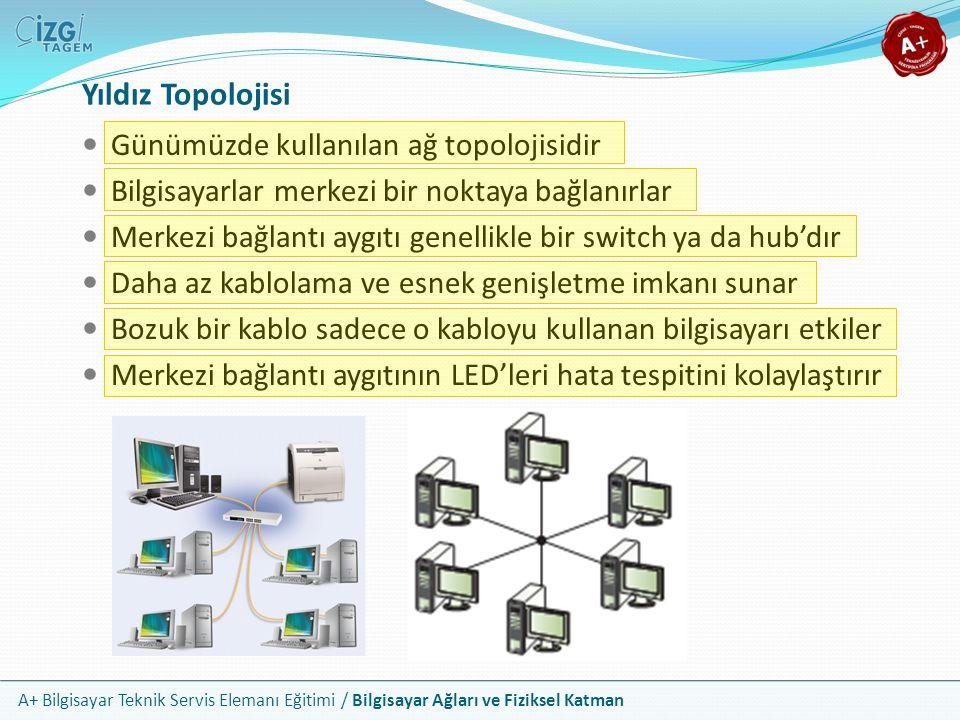 A+ Bilgisayar Teknik Servis Elemanı Eğitimi / Bilgisayar Ağları ve Fiziksel Katman Günümüzde kullanılan ağ topolojisidir Bilgisayarlar merkezi bir nok