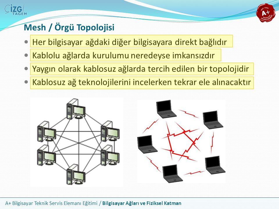 A+ Bilgisayar Teknik Servis Elemanı Eğitimi / Bilgisayar Ağları ve Fiziksel Katman Her bilgisayar ağdaki diğer bilgisayara direkt bağlıdır Kablolu ağl