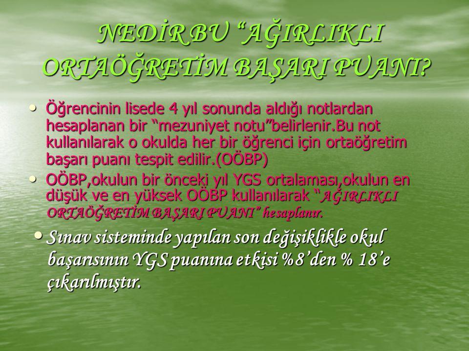 SEYAHAT İŞLETMECİLİĞİ(4) SEYAHAT İŞLETMECİLİĞİ VE TURİZM REHBERLİĞİ(4) TURİZM REHBERLİĞİ TURİZM İŞLETMECİLİĞİ TURİZM VE OTELCİLİK YİYECEK İÇECEK İŞLETMECİLİĞİ TURİZM VE OTEL İŞLETMECİLİĞİ