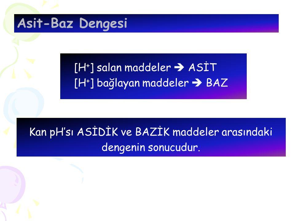 [H + ] salan maddeler  ASİT [H + ] bağlayan maddeler  BAZ Kan pH'sı ASİDİK ve BAZİK maddeler arasındaki dengenin sonucudur.