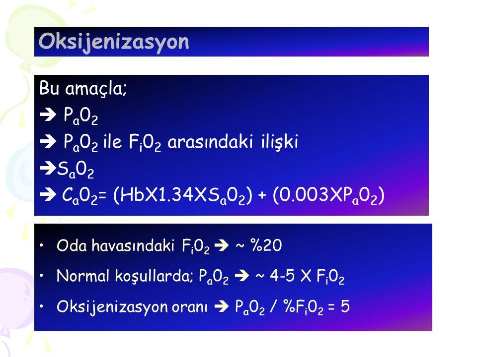 Oksijenizasyon Bu amaçla;  P a 0 2  P a 0 2 ile F i 0 2 arasındaki ilişki  S a 0 2  C a 0 2 = (HbX1.34XS a 0 2 ) + (0.003XP a 0 2 ) Oda havasındak