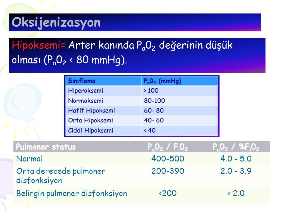 Hipoksemi= Arter kanında P a 0 2 değerinin düşük olması (P a 0 2 < 80 mmHg). Oksijenizasyon Pulmoner statusP a 0 2 / F i 0 2 P a 0 2 / %F i 0 2 Normal