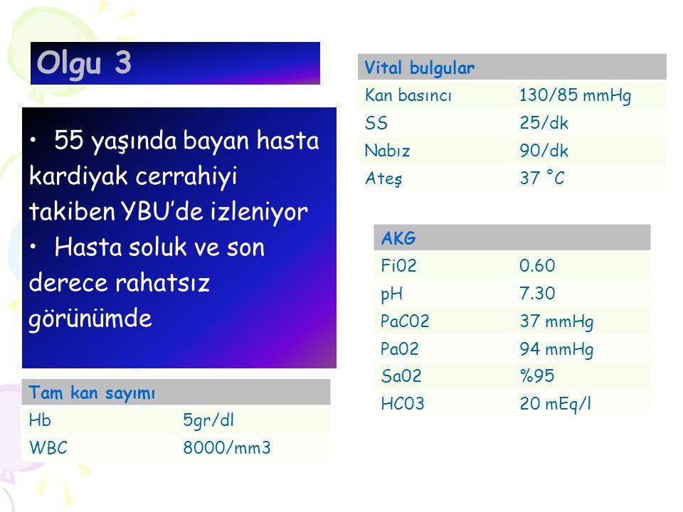Olgu 3 55 yaşında bayan hasta kardiyak cerrahiyi takiben YBU'de izleniyor Hasta soluk ve son derece rahatsız görünümde Vital bulgular Kan basıncı130/85 mmHg SS25/dk Nabız90/dk Ateş37 ˚C AKG Fi020.60 pH7.30 PaC0237 mmHg Pa0294 mmHg Sa02%95 HC0320 mEq/l Tam kan sayımı Hb5gr/dl WBC8000/mm3