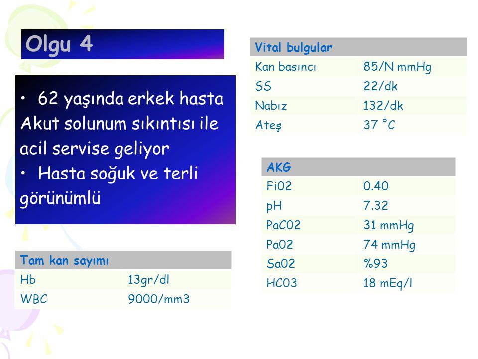 Olgu 4 62 yaşında erkek hasta Akut solunum sıkıntısı ile acil servise geliyor Hasta soğuk ve terli görünümlü Vital bulgular Kan basıncı85/N mmHg SS22/dk Nabız132/dk Ateş37 ˚C AKG Fi020.40 pH7.32 PaC0231 mmHg Pa0274 mmHg Sa02%93 HC0318 mEq/l Tam kan sayımı Hb13gr/dl WBC9000/mm3