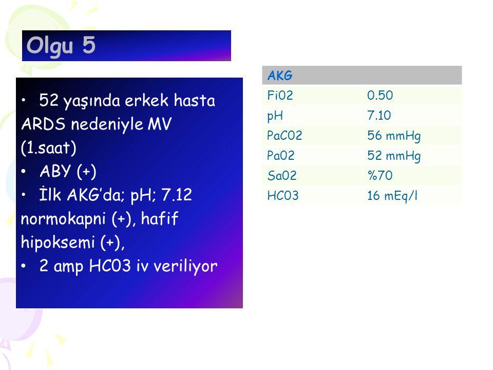 Olgu 5 52 yaşında erkek hasta ARDS nedeniyle MV (1.saat) ABY (+) İlk AKG'da; pH; 7.12 normokapni (+), hafif hipoksemi (+), 2 amp HC03 iv veriliyor AKG Fi020.50 pH7.10 PaC0256 mmHg Pa0252 mmHg Sa02%70 HC0316 mEq/l