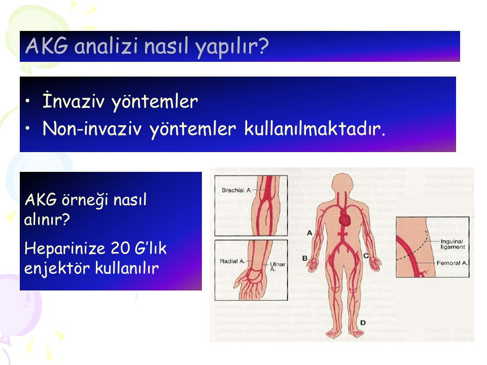 Dekompanse metabolik asidoz (+) Orta derecede Hipoksemi (+) Pa02/%Fi02= 0.98 (<2) Olgu 18 AKG (2.saat) Fi020.50 pH7.28 PaC0229 mmHg Pa0249 mmHg Sa02%84 HC0313 mEq/l