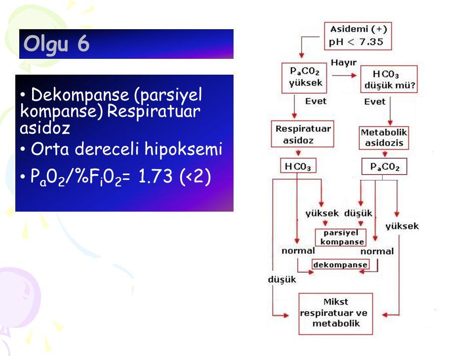 Olgu 6 Dekompanse (parsiyel kompanse) Respiratuar asidoz Orta dereceli hipoksemi P a 0 2 /%F i 0 2 = 1.73 (<2)
