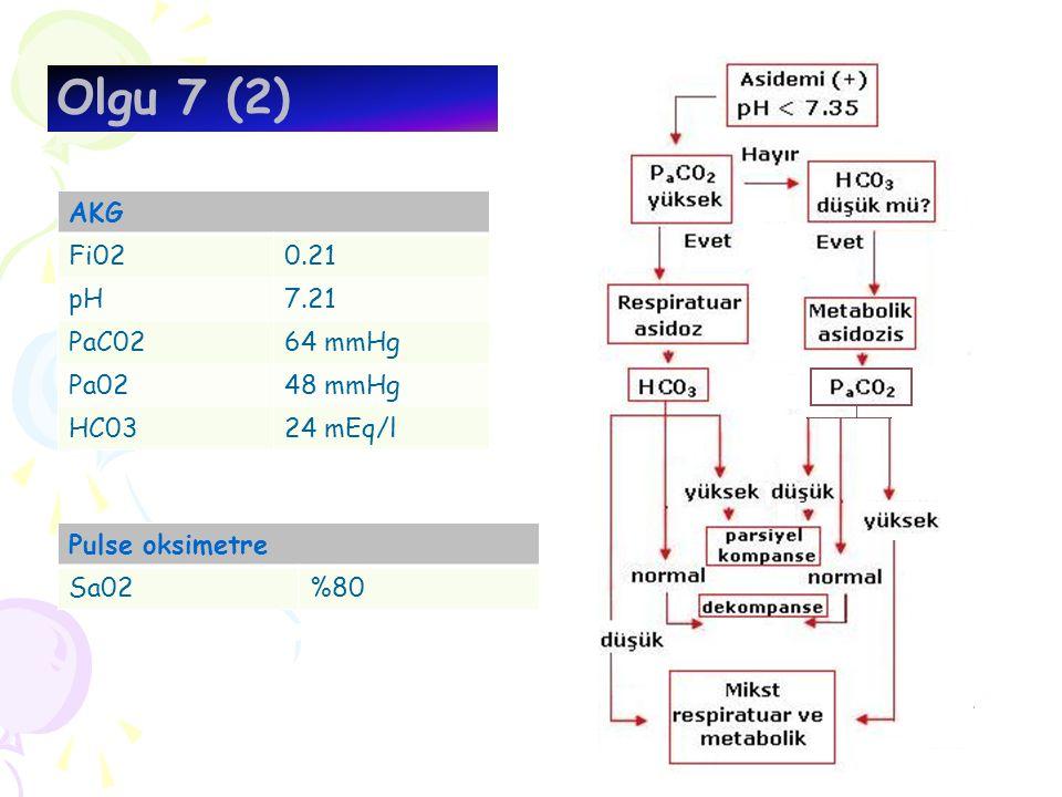 Olgu 7 (2) AKG Fi020.21 pH7.21 PaC0264 mmHg Pa0248 mmHg HC0324 mEq/l Pulse oksimetre Sa02%80
