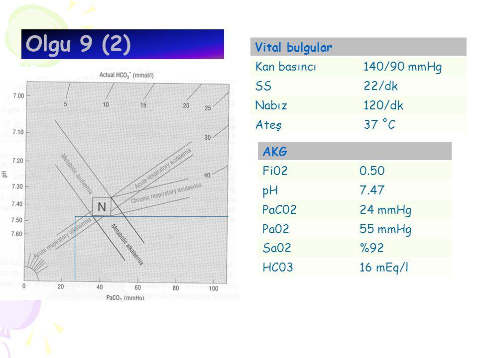Olgu 9 (2) Vital bulgular Kan basıncı140/90 mmHg SS22/dk Nabız120/dk Ateş37 ˚C AKG Fi020.50 pH7.47 PaC0224 mmHg Pa0255 mmHg Sa02%92 HC0316 mEq/l
