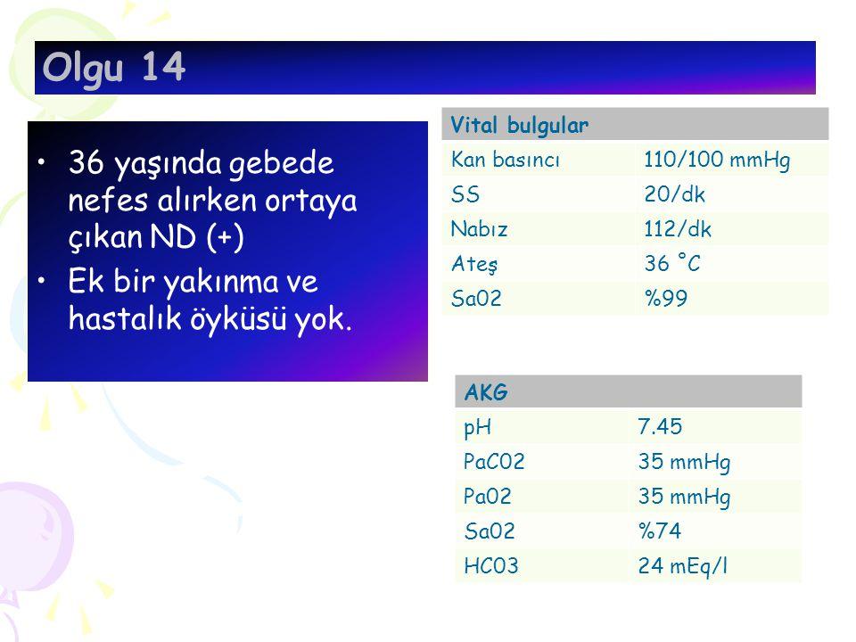 36 yaşında gebede nefes alırken ortaya çıkan ND (+) Ek bir yakınma ve hastalık öyküsü yok. Vital bulgular Kan basıncı110/100 mmHg SS20/dk Nabız112/dk