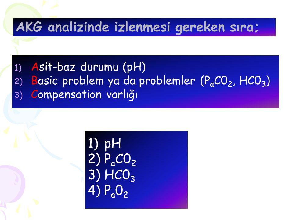 1)pH 2)P a C0 2 3)HC0 3 4)P a 0 2 AKG analizinde izlenmesi gereken sıra; 1) Asit-baz durumu (pH) 2) Basic problem ya da problemler (P a C0 2, HC0 3 ) 3) Compensation varlığı