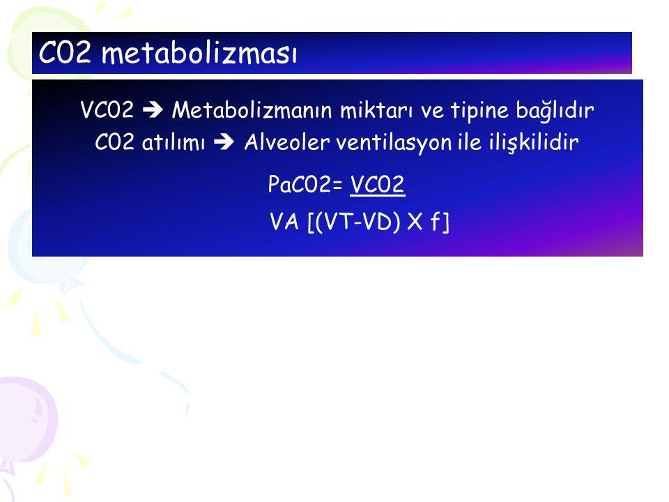 VC02  Metabolizmanın miktarı ve tipine bağlıdır C02 atılımı  Alveoler ventilasyon ile ilişkilidir PaC02= VC02 VA [(VT-VD) X f] C02 metabolizması