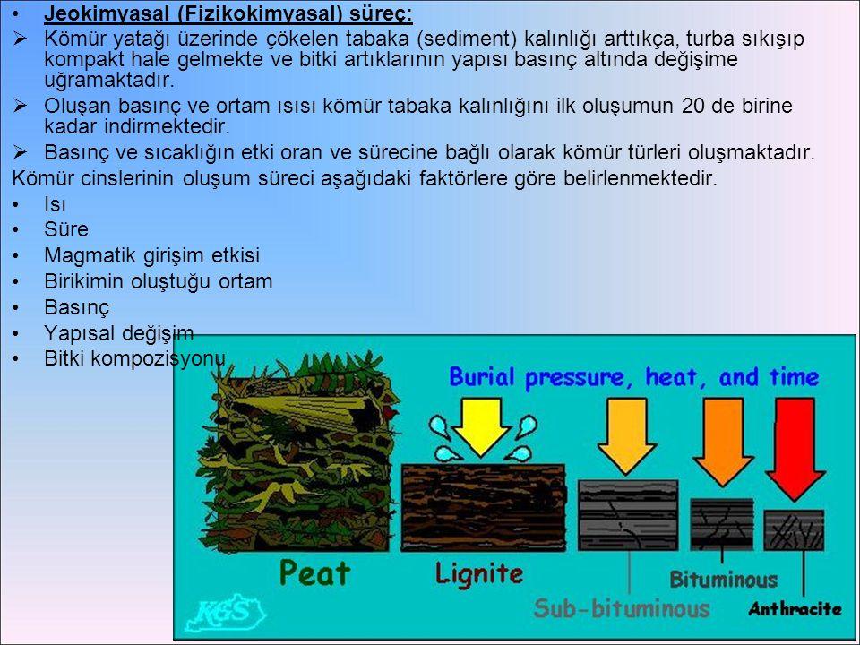 Kömür Pazarlama Parametreleri Nem Kül Kükürt Isı Değeri Külü oluşturan bileşimler Kömür fiziksel özellikleri Kömür kimyasal özellikleri Kömür petrografik özellikleri Koklaşabilme özellikleri