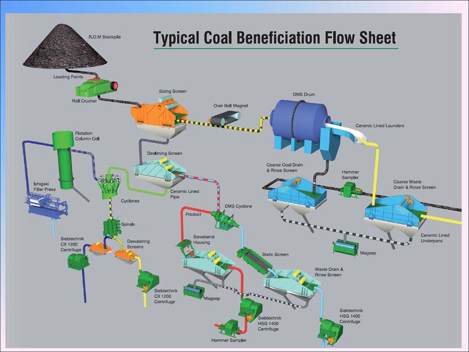 Kömür Nakliyatı: Mesafe kömür naklinde önemli unsurdur.
