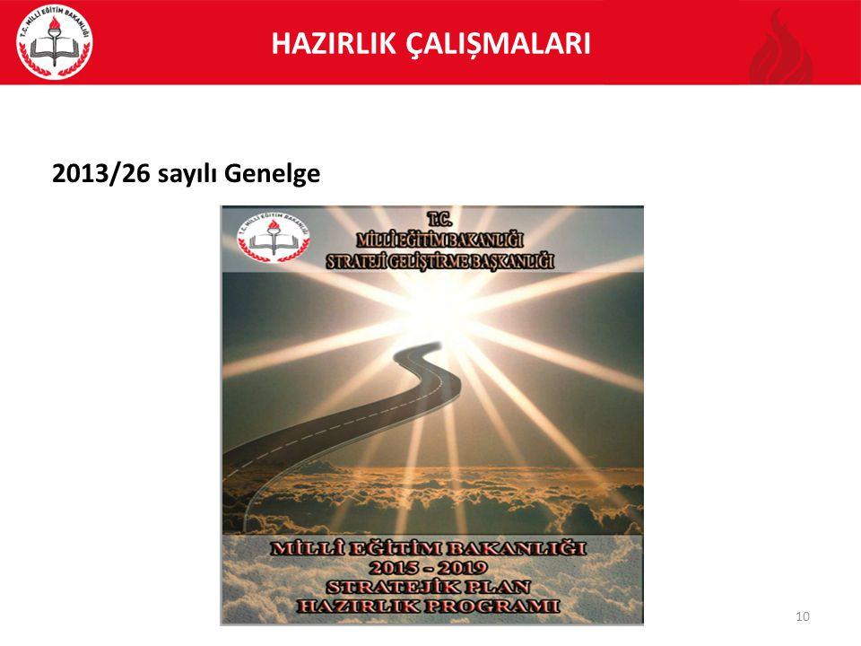 10 HAZIRLIK ÇALIȘMALARI 2013/26 sayılı Genelge
