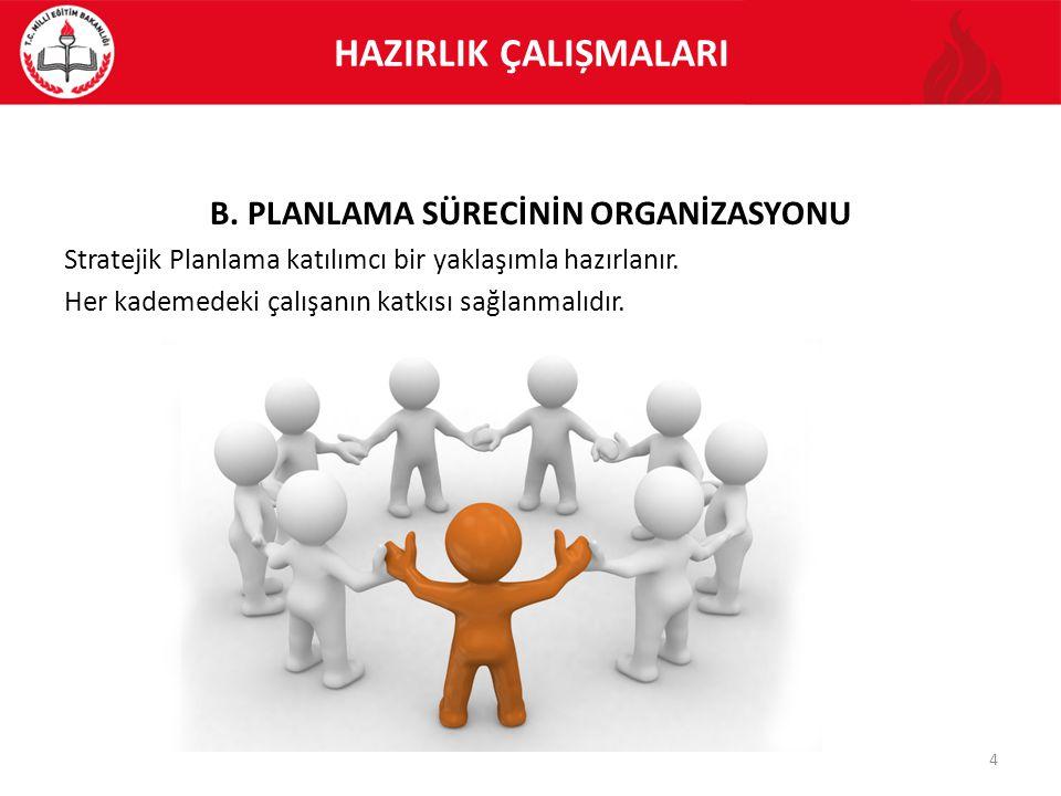 4 B. PLANLAMA SÜRECİNİN ORGANİZASYONU Stratejik Planlama katılımcı bir yaklaşımla hazırlanır. Her kademedeki çalışanın katkısı sağlanmalıdır.