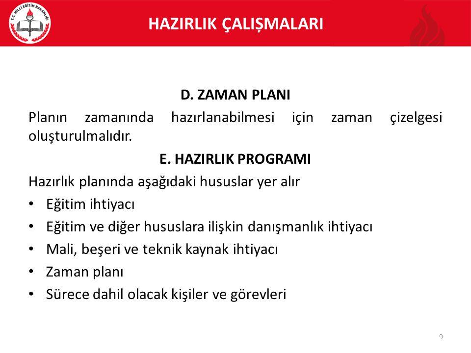 9 HAZIRLIK ÇALIȘMALARI D. ZAMAN PLANI Planın zamanında hazırlanabilmesi için zaman çizelgesi oluşturulmalıdır. E. HAZIRLIK PROGRAMI Hazırlık planında