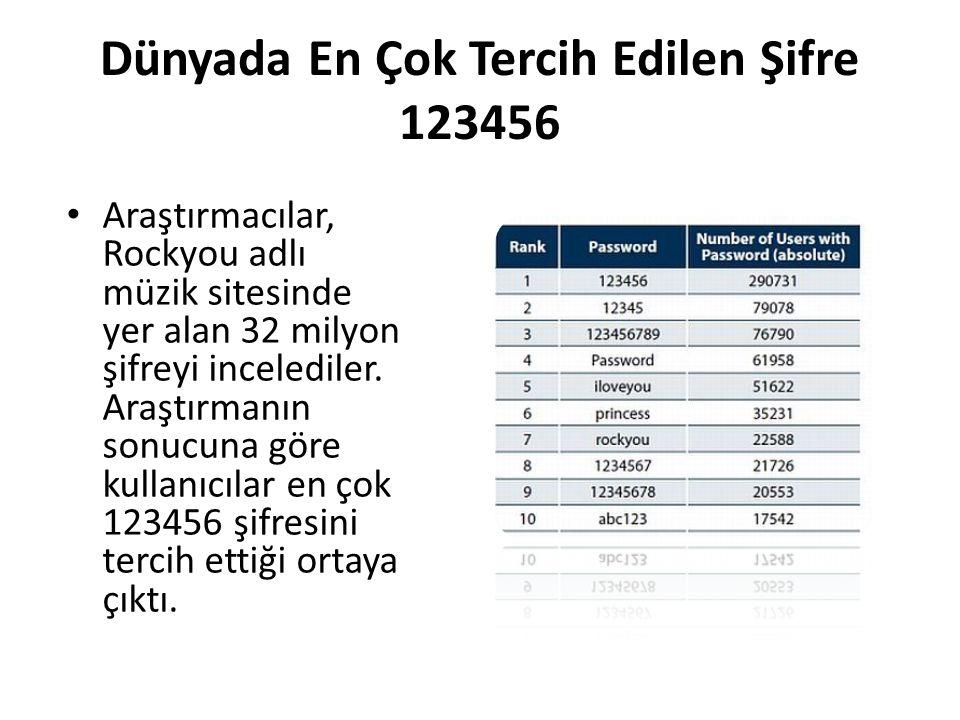 Dünyada En Çok Tercih Edilen Şifre 123456 Araştırmacılar, Rockyou adlı müzik sitesinde yer alan 32 milyon şifreyi incelediler. Araştırmanın sonucuna g
