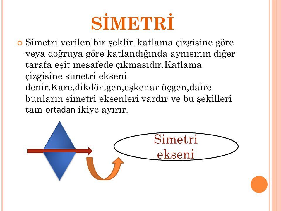 Simetri verilen bir şeklin katlama çizgisine göre veya doğruya göre katlandığında aynısının diğer tarafa eşit mesafede çıkmasıdır.Katlama çizgisine si