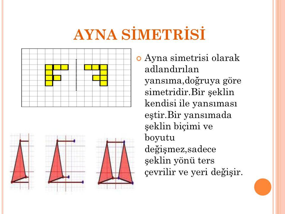 AYNA SİMETRİSİ Ayna simetrisi olarak adlandırılan yansıma,doğruya göre simetridir.Bir şeklin kendisi ile yansıması eştir.Bir yansımada şeklin biçimi v