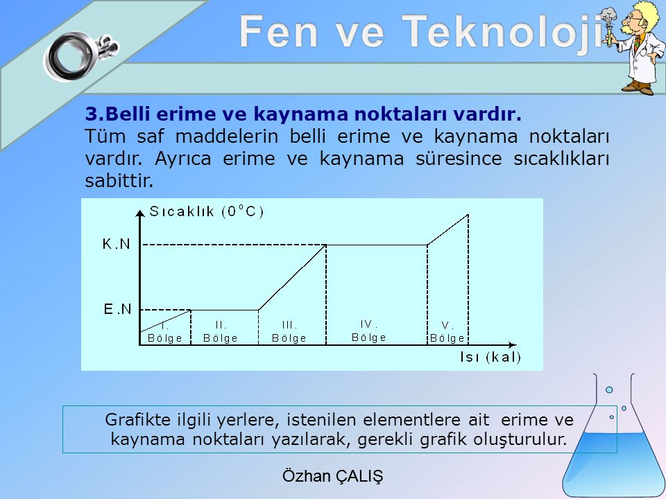 Özhan ÇALIŞ 3.Belli erime ve kaynama noktaları vardır.