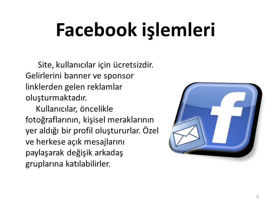 Facebook işlemleri Site, kullanıcılar için ücretsizdir. Gelirlerini banner ve sponsor linklerden gelen reklamlar oluşturmaktadır. Kullanıcılar, önceli