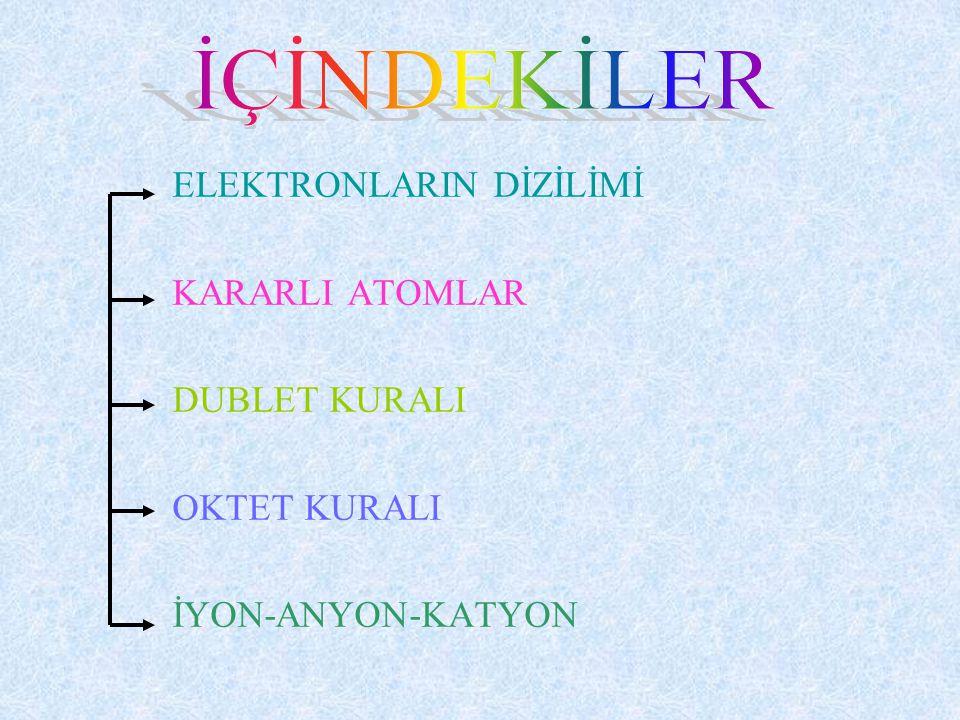 ELEKTRONLARIN DİZİLİMİ E lement atomlarında elektronlar çekirdek etrafında belirli enerji düzeylerinde hareket ederler.Bu enerji düzeylerine yörünge denir.Çekirdek etrafındaki yörüngelerde bulunan elektron sayısı belirlidir.