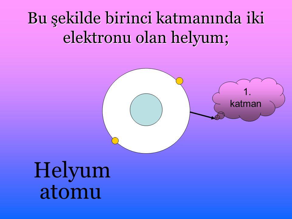 Bu şekilde birinci katmanında iki elektronu olan helyum; Helyum atomu 1. katman