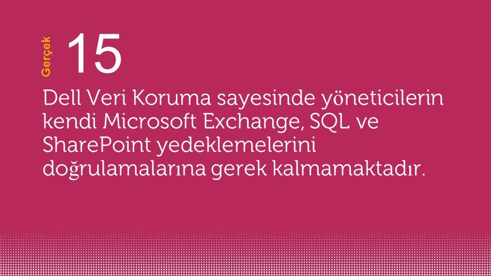 Dell Veri Koruma sayesinde y ö neticilerin kendi Microsoft Exchange, SQL ve SharePoint yedeklemelerini do ğ rulamalar ı na gerek kalmamaktad ı r.