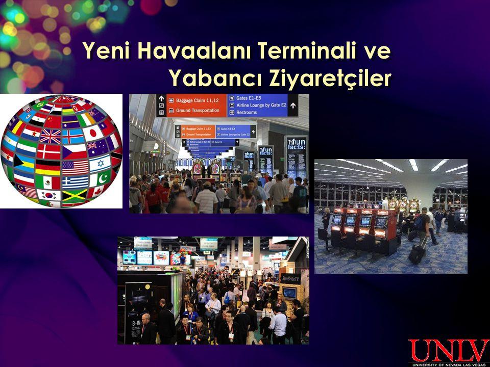 Yeni Havaalanı Terminali ve Yabancı Ziyaretçiler
