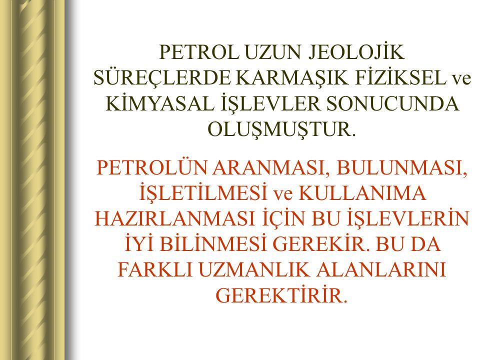 Türkiye ve Petrol Türkiye'nin petrol açısından fakir olmasının nedenleri Jeolojik nedenler Siyasi nedenler, önemli siyasi hatalar Bilinçli/bilimsel bir toplum olmamanın etkileri