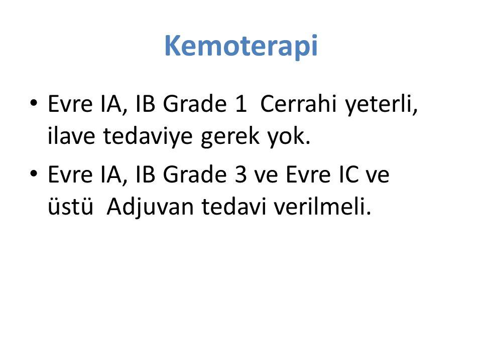 Kemoterapi Evre IA, IB Grade 1 Cerrahi yeterli, ilave tedaviye gerek yok. Evre IA, IB Grade 3 ve Evre IC ve üstü Adjuvan tedavi verilmeli.