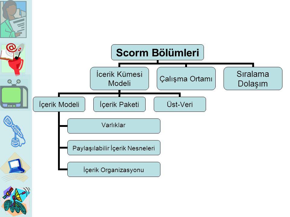 Scorm Bölümleri İcerik Kümesi Modeli İçerik Modeli Varlıklar Paylaşılabilir İçerik Nesneleri İçerik Organizasyonu İçerik PaketiÜst-Veri Çalışma Ortamı