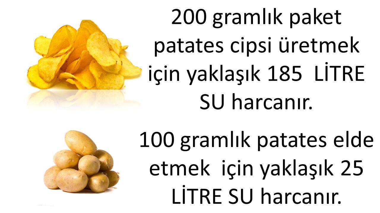 100 gramlık patates elde etmek için yaklaşık 25 LİTRE SU harcanır. 200 gramlık paket patates cipsi üretmek için yaklaşık 185 LİTRE SU harcanır.