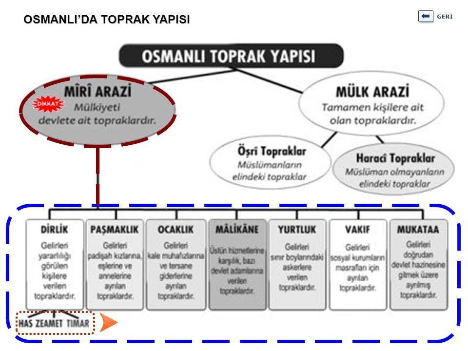 Osmanlı Devleti'nde Fetih Yolu ile alınan topraklar devlete aitti.Ve Miri Arazi adını alırdı.
