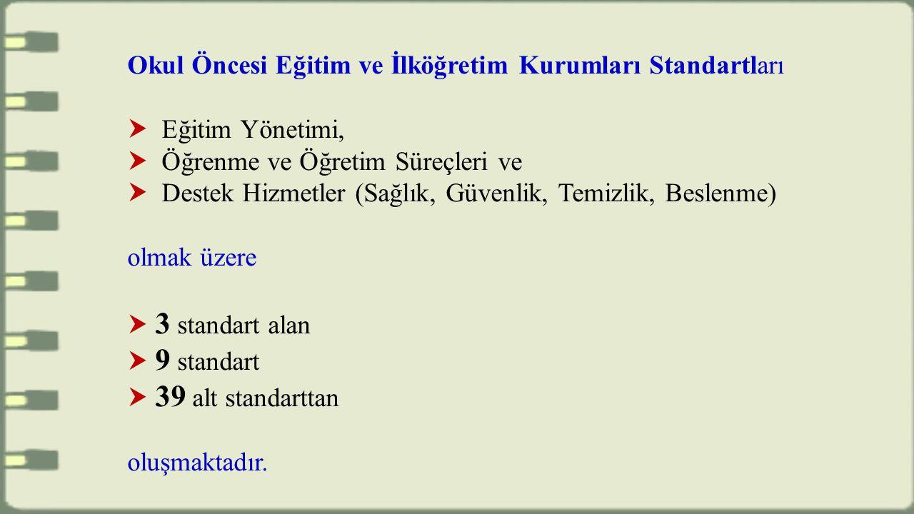 Kurum Standartları  MEBBİS e giriş işleminizi tamamladıktan sonra sol menüde bulunan Kurum Standartları butonunu tıklayınız.